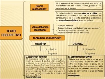 Descripción 2ºeso ámbito Socio Lingüístico